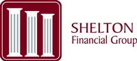 Shelton Financial Group, Inc.