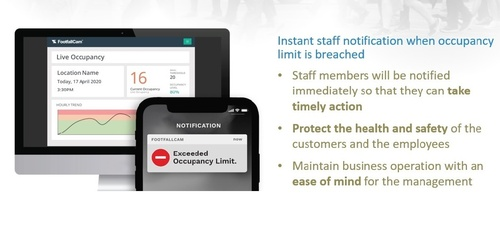 Live Occupancy Tracking - Store Fronts