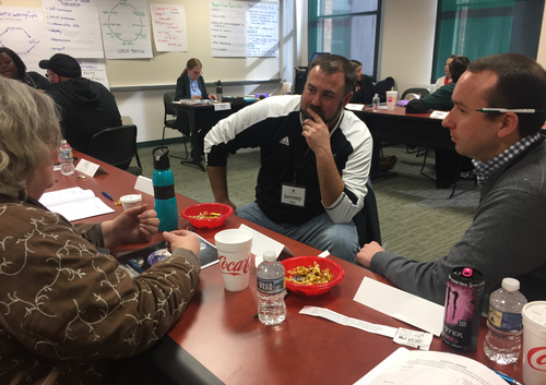 Small Group Discussion of Educators, LivingSidebySide training