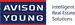 Avison Young Real Estate Alberta Inc.