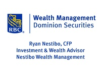 RBC Dominion Securities - Nestibo Wealth