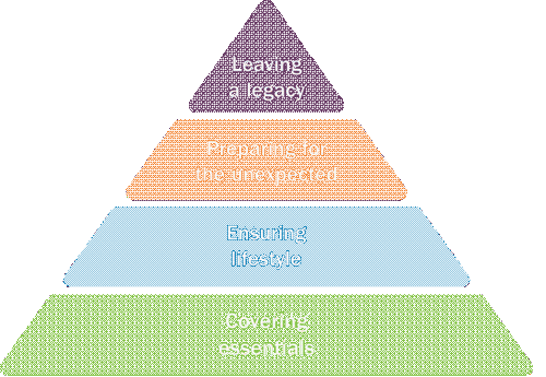 Gallery Image confident_retirement_triangle.png