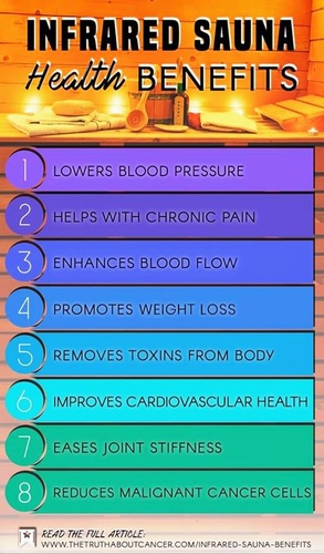 Did you know we offer an Infrared Sauna in our Spa? Here's all of the wonderful things it can help you with! Available in 20, 30, 40 minute sessions