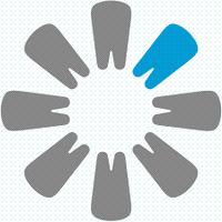 Anaheim Hills Dental Group