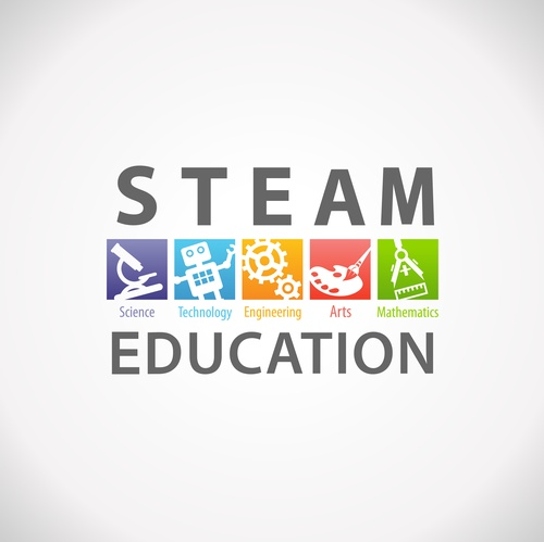 Gallery Image STEAM%20Education%20with%20coponents.jpg