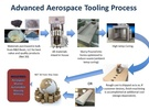Advanced Aerospace Tooling, Inc.