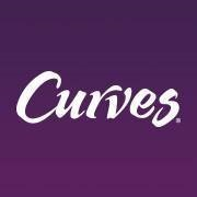 Centex Curves