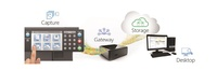 Gallery Image aos-capture-gateway-solutions.jpg