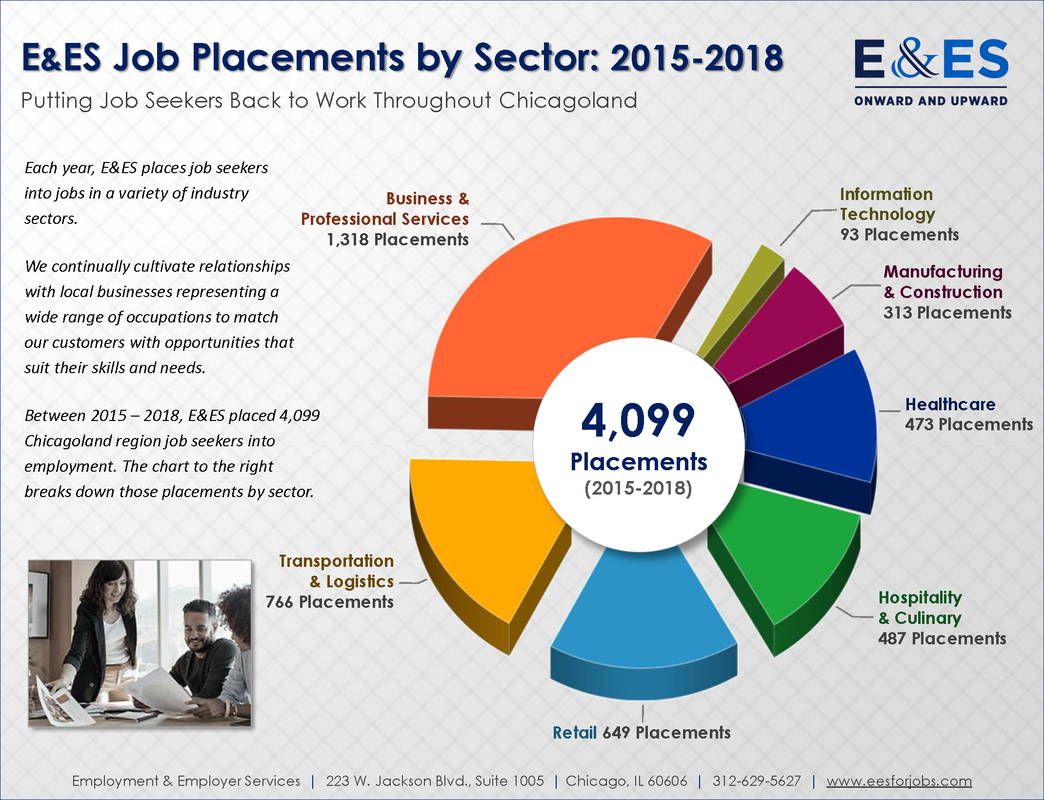 Gallery Image e-es-sector-placements-2015-2018-5-2019_orig.png