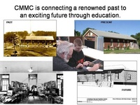 CMMC - Connecting Past to Future