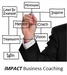 iMPACT Business Coaching, Inc.