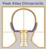 Peak Atlas Chiropractic