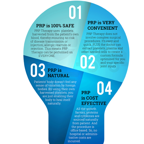 Gallery Image PRP-Inforgraphic-1.png