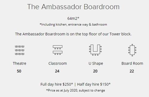 Board Room information