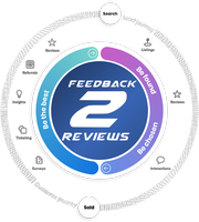 Feedback2Reviews