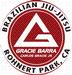 Gracie Barra Rohnert Park Brazilian Jiu-Jitsu