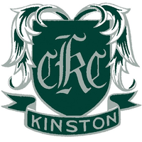 Kinston Country Club, Inc.