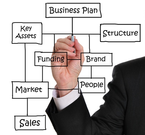 Gallery Image gpscpa-Business-Plan-5491613-1.jpg