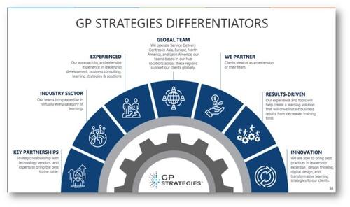 Gallery Image GP%20Strategies%20Enhanced%20Listing%20(3).jpg