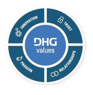 Gallery Image DHG-values.jpg