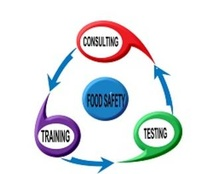 Food Safety Consulting, Training & Testing , LLC  and ARCPoint Labs, LLC. _ Tipp City