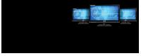 Cyber Dimensions, LLC
