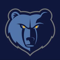 Memphis Grizzlies Basketball
