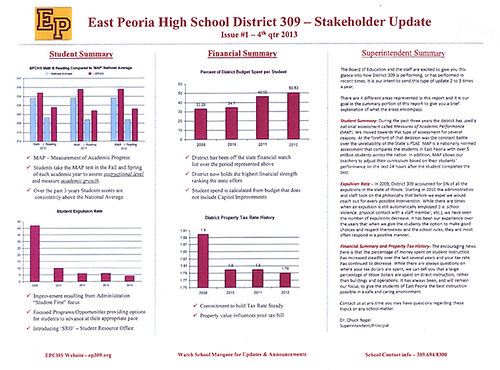 Gallery Image EPHS%20Q4%202013%20performance%202.png