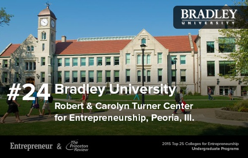Gallery Image 1410808055-top-undergraduate-colleges-2014-24-bradley-university.jpg