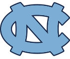 Carolina Athletics