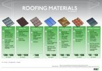 Gallery Image roofing%20materials.jpg