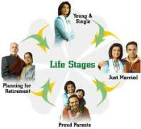 Gallery Image life%20insurance%20strategies.jpg