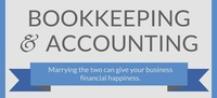 Odyssey Accounting and Bookkeeping Services
