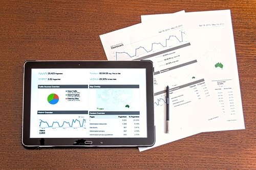 Digital Metrics Analysis and Reporting