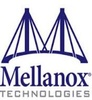 Mellanox Corporation