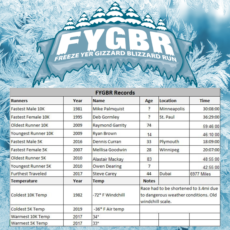 FYGRB-Stats.png