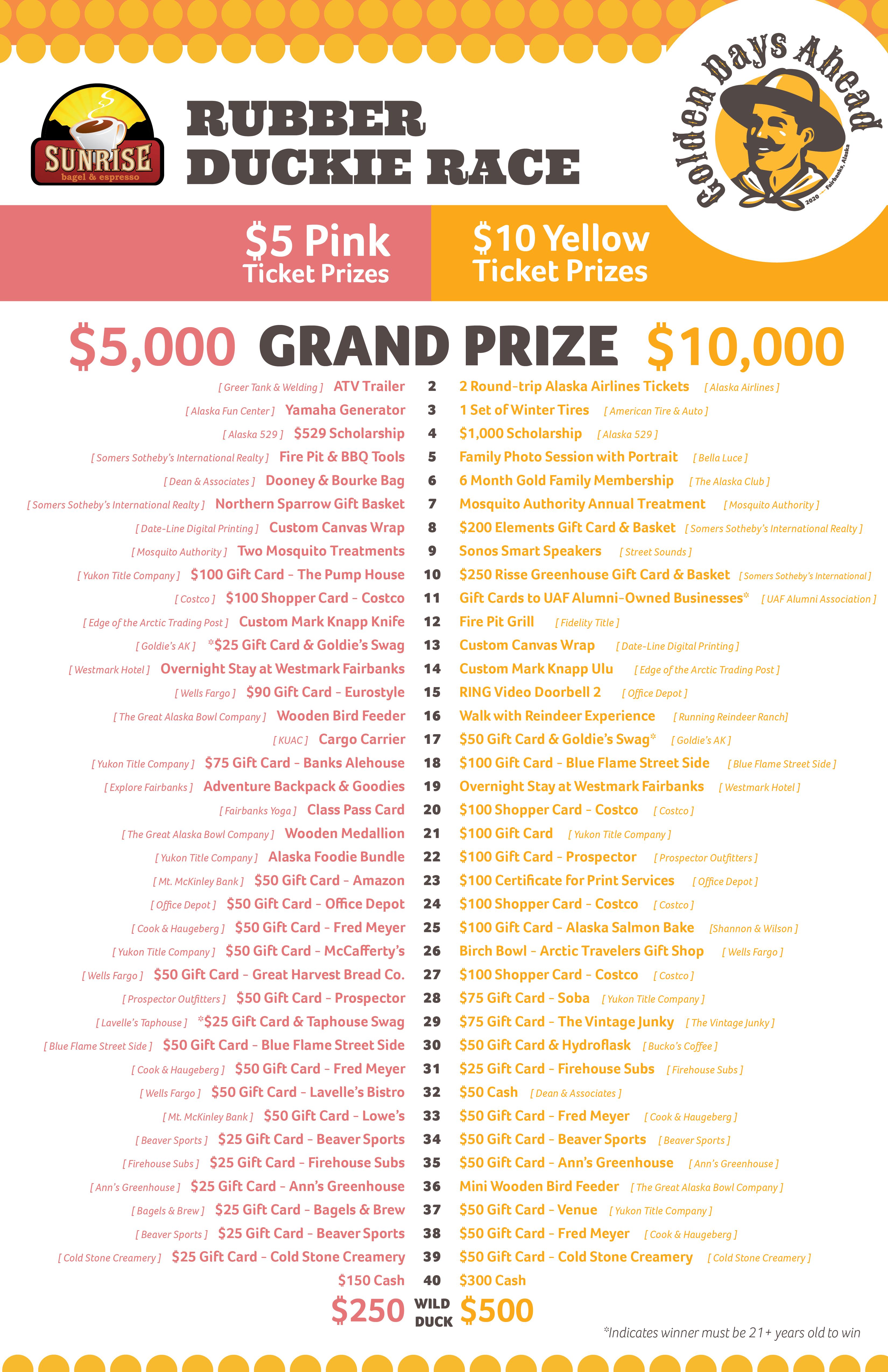 2020-GD-Prize-List-v2.jpg