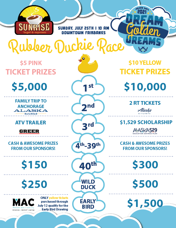 Rubber-Duckie-Race-Prizes-non-specific.png