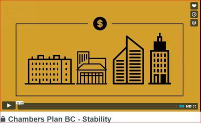 ChambersPlanBC-Stability.JPG-w200.jpg