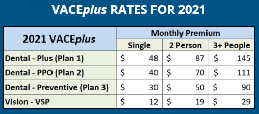 VACEplus Dental and Vision Rates for 2021