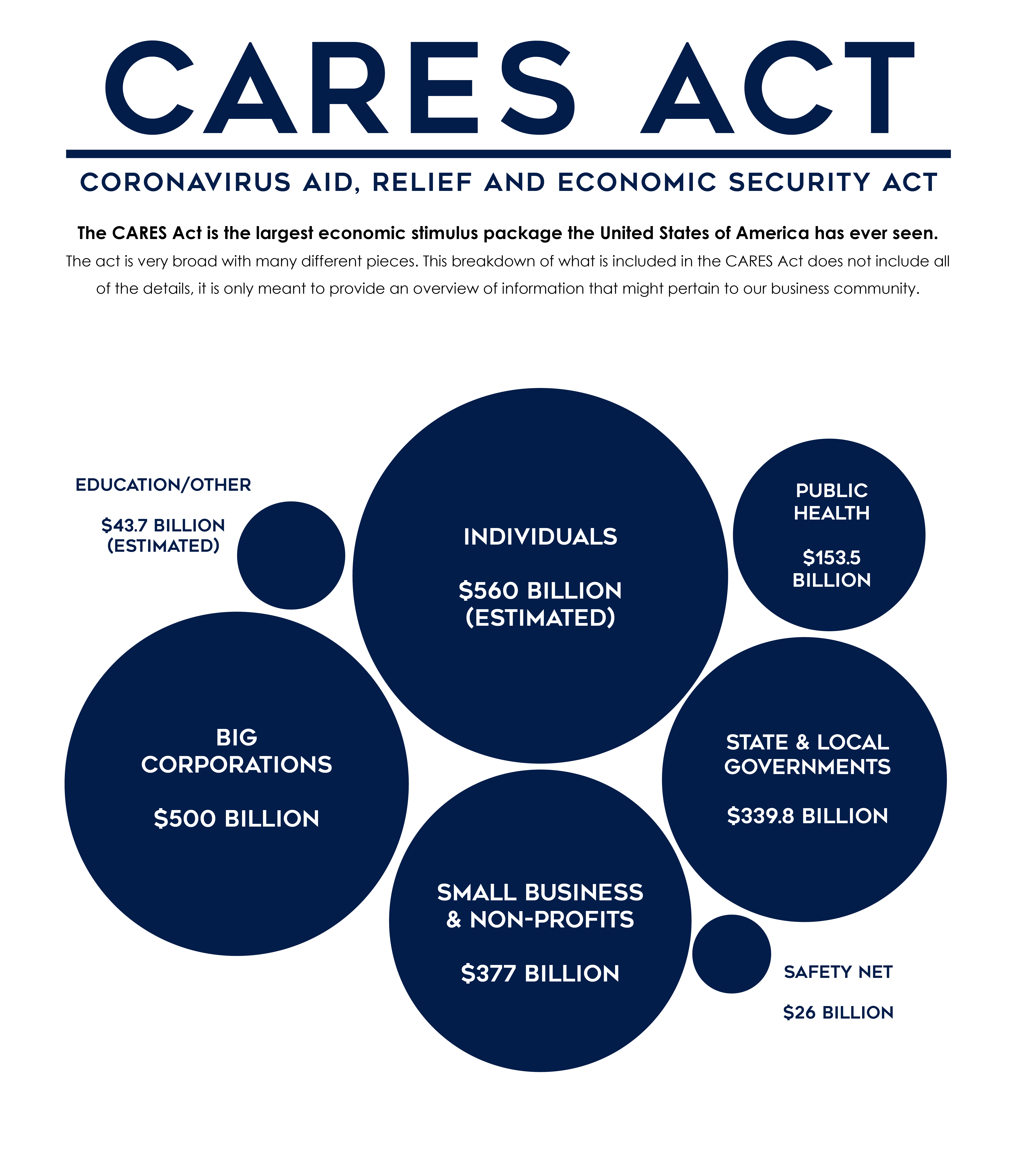 CARES-Act-Breakdown-w1200.jpg