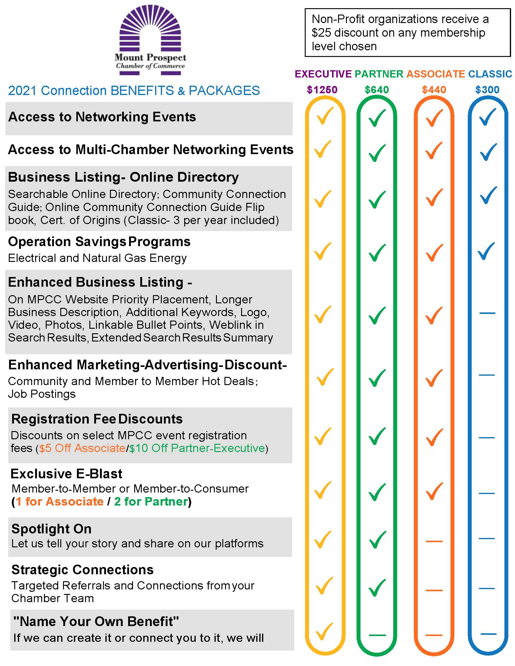 2021 MPCC Membership Connection Guide