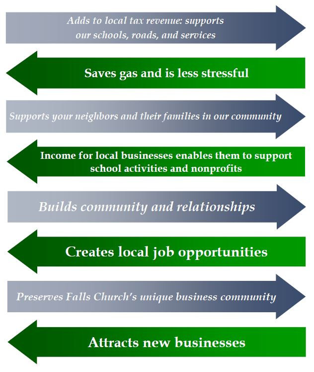 Live-Local-infographic---2020.JPG