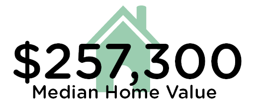 Median_Home_Value.jpg