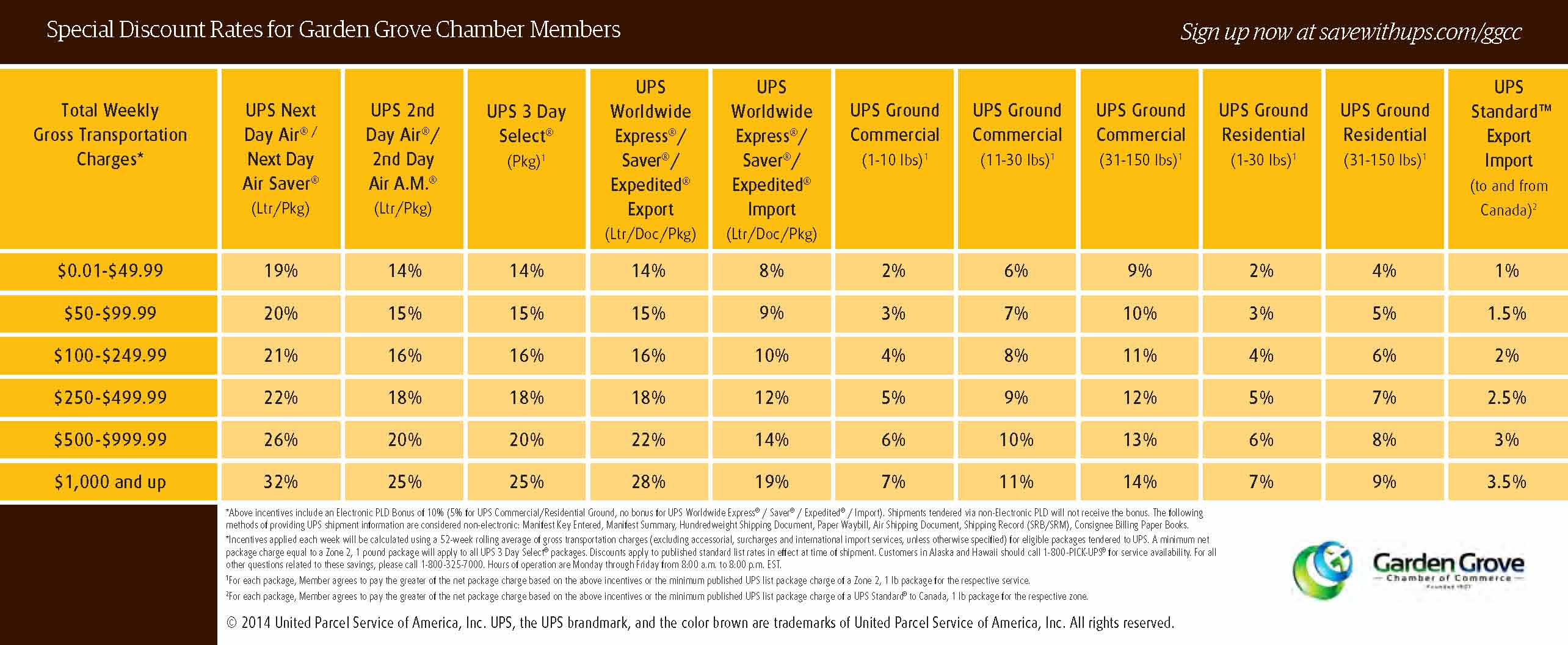 UPS-Sheet.jpg