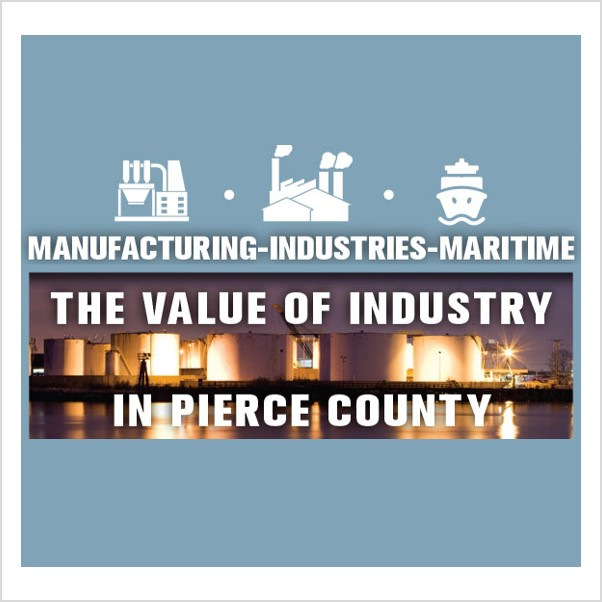 Manufacturing Industries Maritime