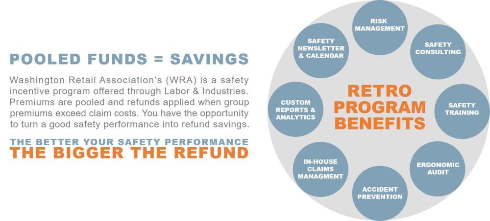 WRA_Pooled_Funds_Savings_Image-w1000.jpg