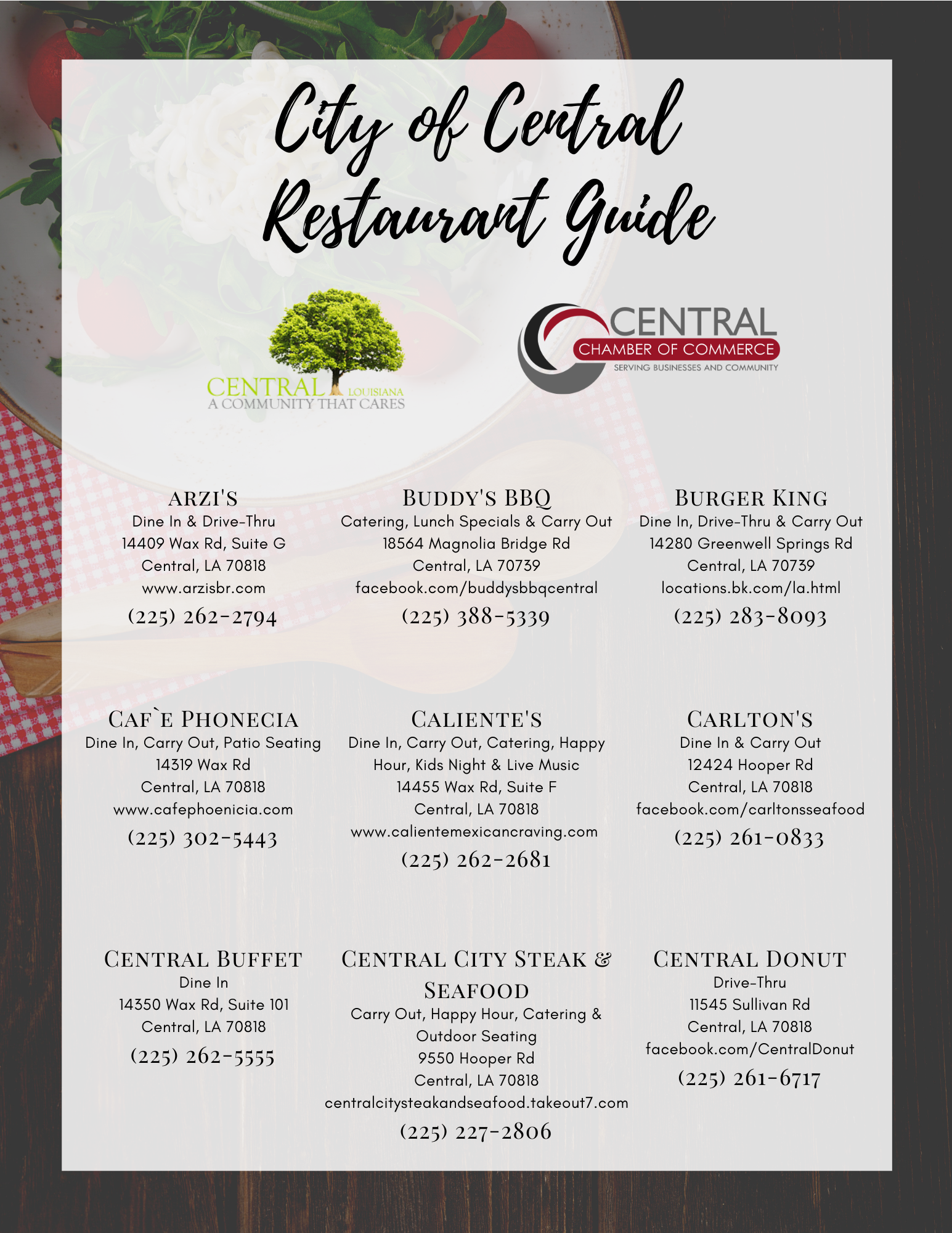 A directory of restaurants in Central
