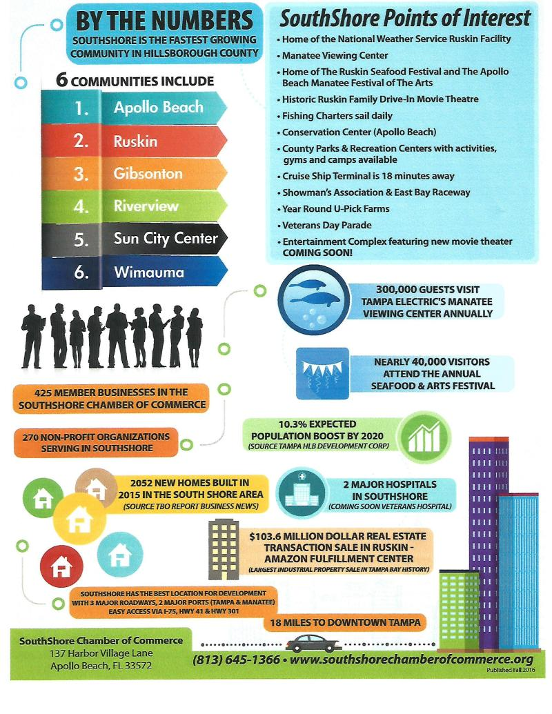 2016-SouthShore-chamber-Infographic---Marketing-w800.jpg