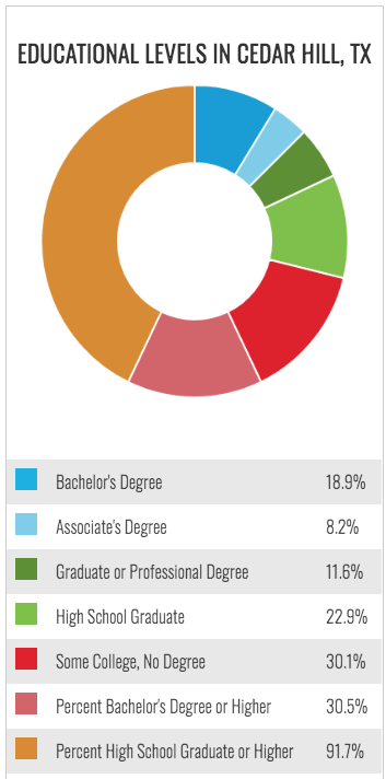 Education-Pie-Chart.png
